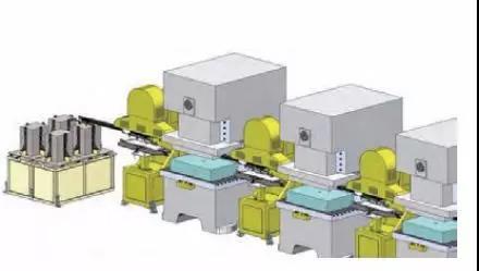 柔性化制造技术在智能冲压流水线中的应用