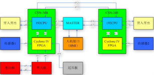 一种储能逆变器离网控制方法设计