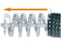 twisterband®: 紧凑,模块化,降低成本