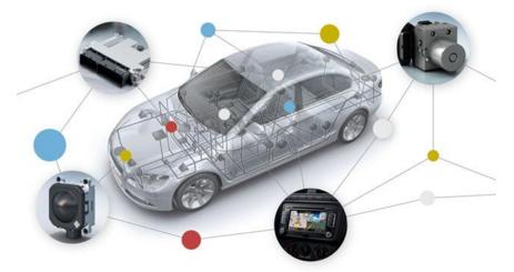据中国青年社调查:73.5%受访者考虑购买新能源车