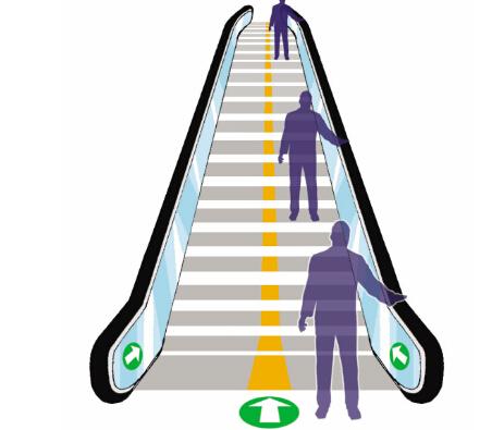 面对日益严峻的市场环境,我国电梯技术该如何让发展
