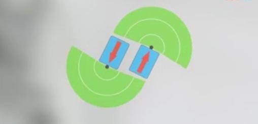 西克(SICK)自动平台的传感器解决方案