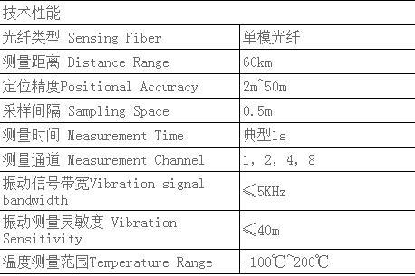 分布式光纤振动监测系统DAS