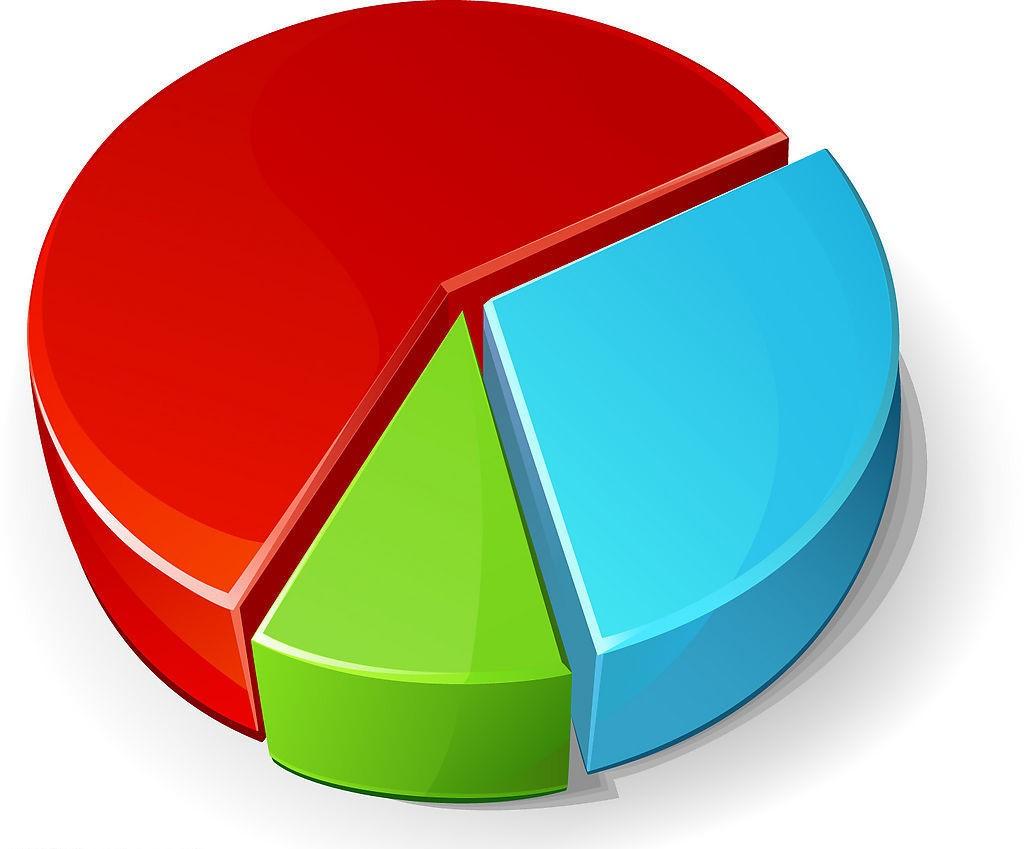 」全球运动控制市场超134亿美元,PC-Based、专用控制器、PLC控制器三分天下