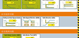 基于S7-1500TFCPU快速实现运动设备的机械安全