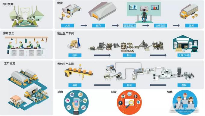 MES系统实施阶段划分