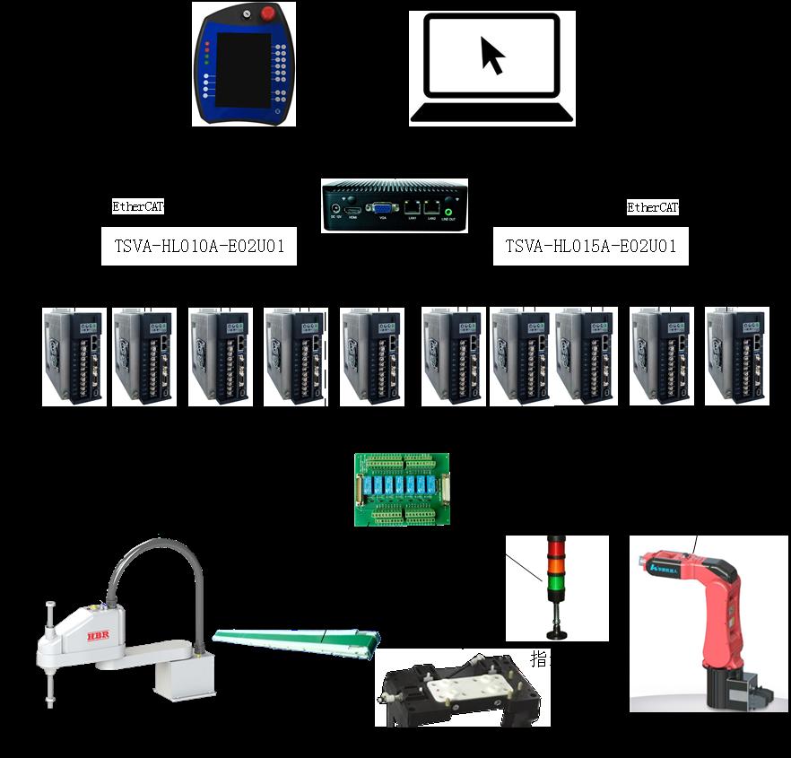 智能双机器人检测工作站系统方案