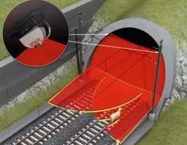 西克——港口设备防撞解决方案