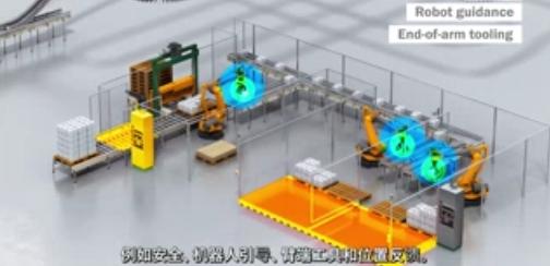 西克(SICK)人机协作-用于机器人技术的传感器解决方案