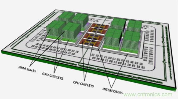 模块化小芯片是未来趋势?AMD英特尔这么说