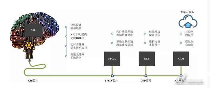 中冶京诚CERI高性能变频器——加速高端装备国产化进程