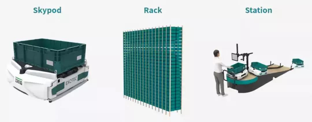 法国可以爬货架的三维移动仓储机器人