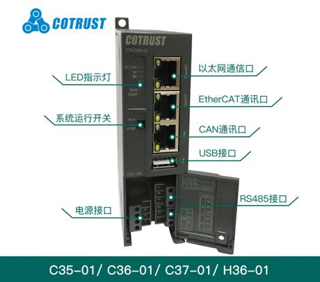 合信CTH300系列高速集成的CPU