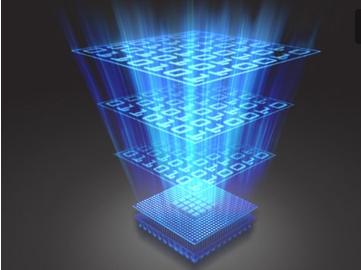 嵌入式系统知识和接口技术知识的汇总详解