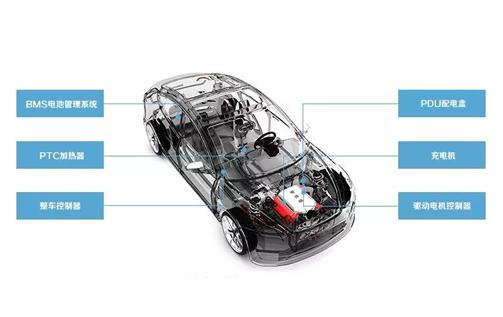 汽車電子電源行業可靠性要求,你了解多少?