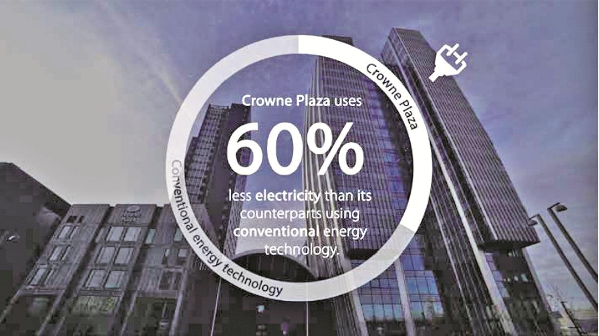 变频驱动为豪华酒店提供可持续发展的基准