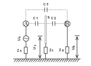 信号的屏蔽接地和抗干扰研究