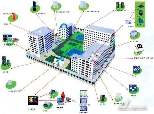 柏顿思纬——建筑节能管理从楼宇自控开始