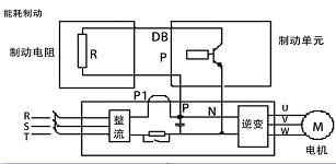 浅析变频器能耗制动单元及制动电阻的优化选择