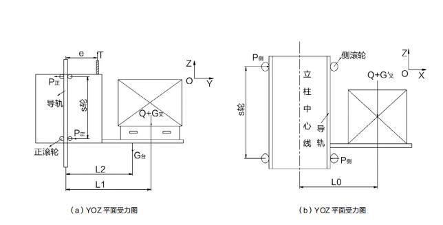 基于PLC的立体仓库控制系统