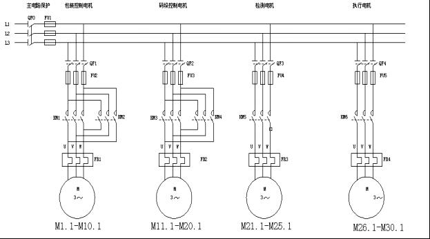 基于三菱PLC码垛生产线运动控制系统设计