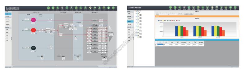 广东珠海维度电气以开发软件为主,价格有优势,欢迎来电咨询的详细信息
