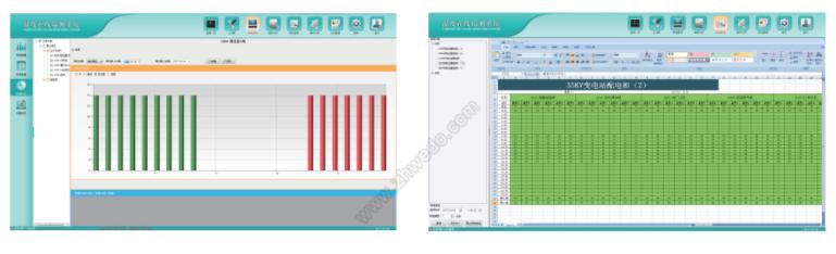 珠海维度电气,在线温度监测系统,光伏电站监控系统等软件开发的详细信息