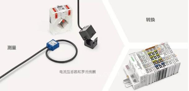 新品速递|万可新型三相电力传感器,数据参数一网打尽