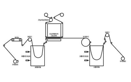 与进口产品同台竞技的威科达标签印前、印后设备控制系统