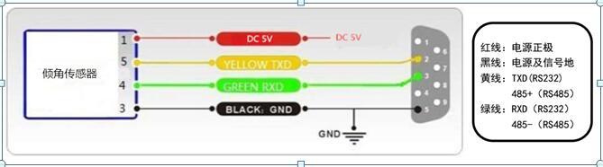 无锡布里渊有线倾角传感器