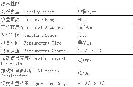 无锡布里渊分布式光纤振动监测系统