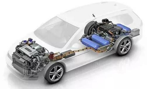中国科大科学家研制新型催化剂 ,攻克新能源汽车关键难题
