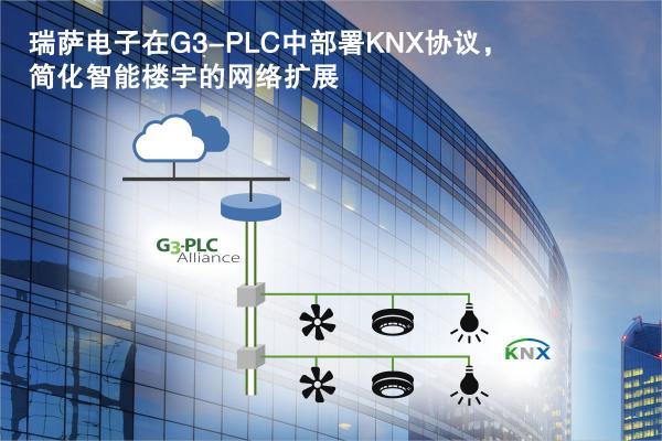 楼宇|瑞萨电子在G3-PLC中部署KNX协议 简化智能楼宇的网络扩展