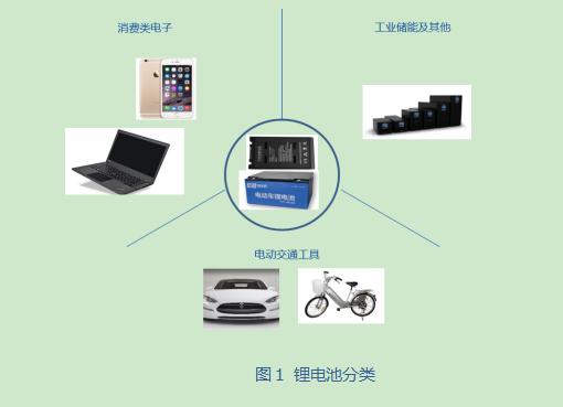 中国锂电池设备自动化市场研究报告