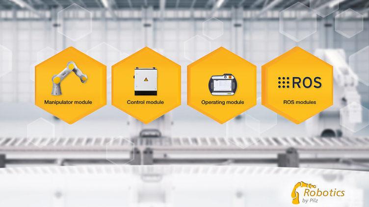 皮尔磁的服务型机器人技术——开放且兼容