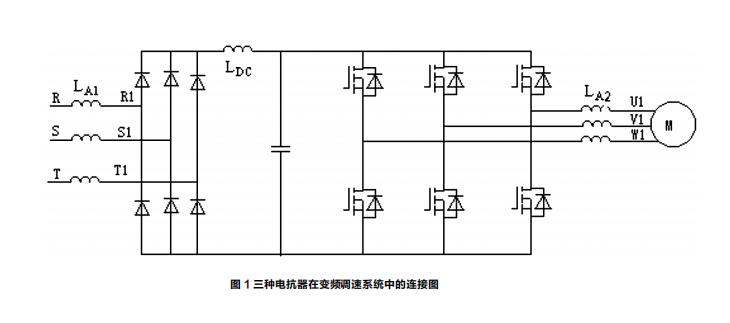 变频调速系统输入电抗器的正确选择