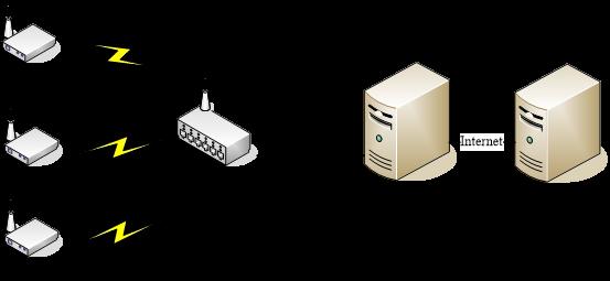 LoRa与NB-IoT在电梯物联网中的应用分析