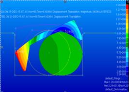 活塞类液压伺服组件压装工艺研究及改进