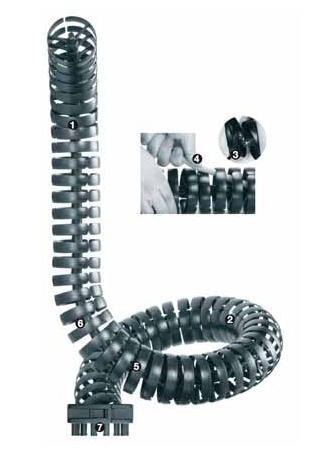 易格斯Triflex® R TRL.40系列拖链系统